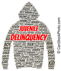 Juvenile delinquency word cloud shape concept