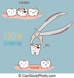 Teeth treatment and care. Dental collection of characters...