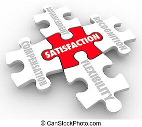 Job Satisfaction Puzzle Pieces Compensation Recognition...