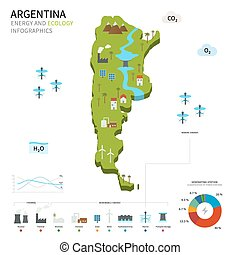 Energy industry and ecology of Argentina vector map with...