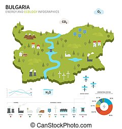 Energy industry and ecology of Bulgaria vector map with...