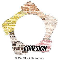 Cohesion word cloud shape concept