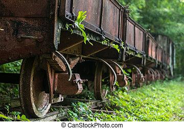 Steam locomotive vs Steam Trains wheels