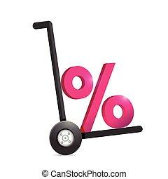 percentage symbol and handtruck