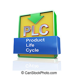3d concept of plc - product life cycle