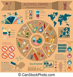 Alcohol drinks infographic. Vector illustration