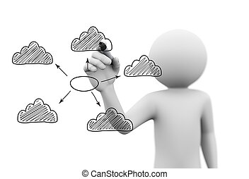3d person drawing cloud computing concept on transparent...