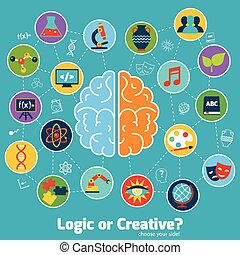 Brain science concept - Brain left logic and right creative...