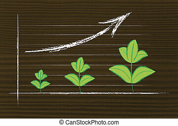 metaphor of green economy, performance graph with leaves...