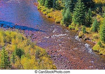 Platte River Colorado Aerial Closeup Photo. Colorado...