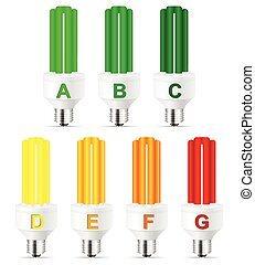 energy efficiency bulb