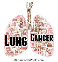Lung cancer word cloud concept - Lung cancer word cloud...