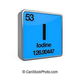 Iodine Element Periodic Table isolated on white background....