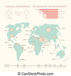 Oil industry infographics in flat colours. Vector...