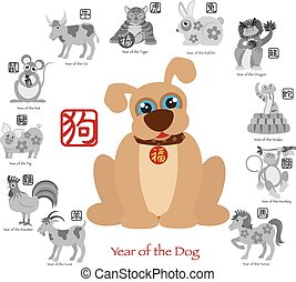 Chinese New Year Dog Color with Twelve Zodiacs Illustration...