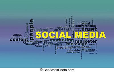 Word tags wordcloud of social media