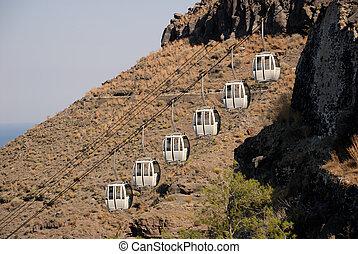 Cablecar in Fira, Santorini Greece