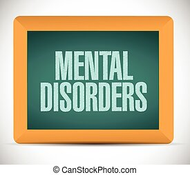 mental disorders message