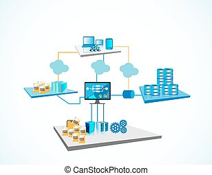 Distributed technology architecture - System Integration...