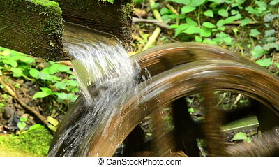 water of a watermill game in Wunschendorf Thuringia