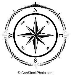 compas, rose