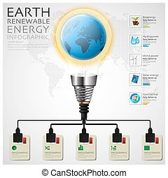 Earth Renewable Energy Ecology And Environment Infographic...