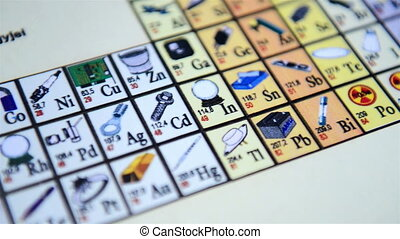 Periodic Table of the Elements sliding footage