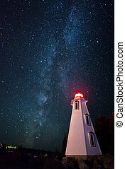 Big Tub Lighthouse and the Milky Way