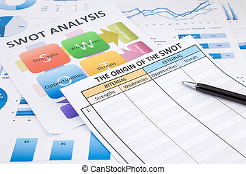 SWOT analysis document, flow chart and business graphs -...