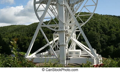 large radio telescope tilt
