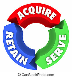 Acquire Serve Retain Three Arrows Circle Business Pattern...