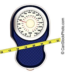 Slimming - A set of bathroom scales with a pinched middle...
