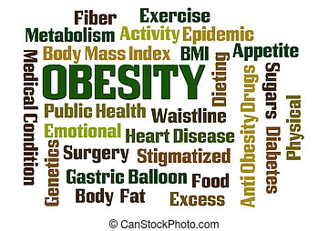 Obesity word cloud with white background