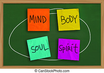 Mind Body Soul Spirit - Motivational concept of Mind Body...