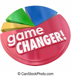 Game Changer Pie Chart Growing Market Share Competition -...