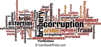 Corruption word cloud concept. Vector illustration