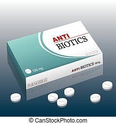 Antibiotics Pills Medicines - Pills named ANTIBIOTICS, a...