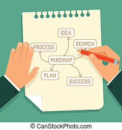 Vector business mind map concept in flat style - man drawing...