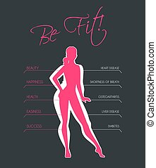 Problems with excess weight - Vector illustration of...