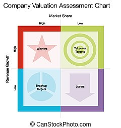 Company Valuation Assessment Chart - An image of a company...
