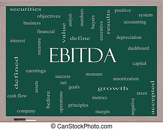 EBITDA Word Cloud Concept on a Blackboard with great terms...