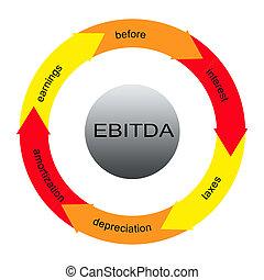 EBITDA Word Circles and Arrow Concept - EBITDA Word Circles...