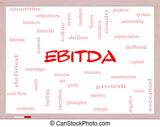 EBITDA Word Cloud Concept on a Whiteboard with great terms...