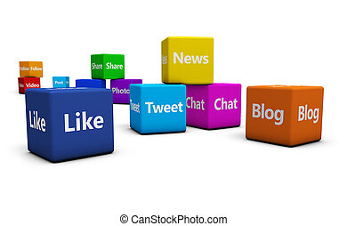 Social Media Web Signs Concept - Web and Internet concept...