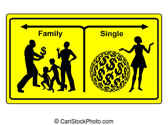 Single or Family