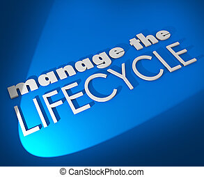 Manage the Lifecycle 3d Words Develop Sales Process...