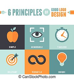 Vector 6 principles of good logo design - Vector...