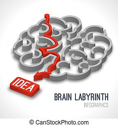 Brain labyrinth infographics set with red arrow thinking...