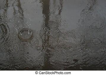 water splash on the floor