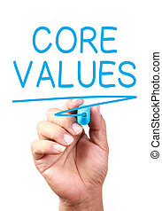 Core Values concept drawing on transparent whiteboard.